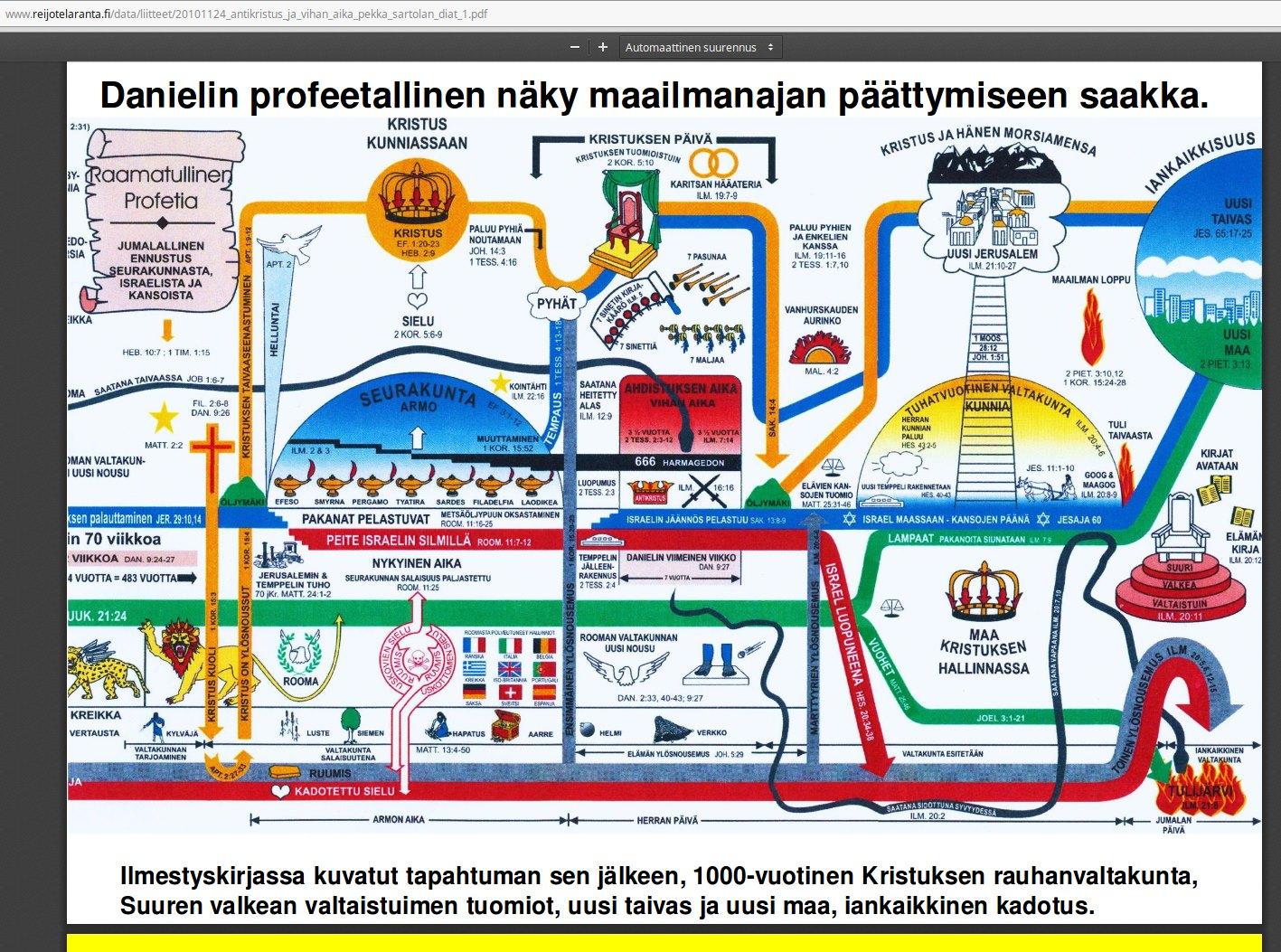Pekka Sartolan lopun ajan kaavio