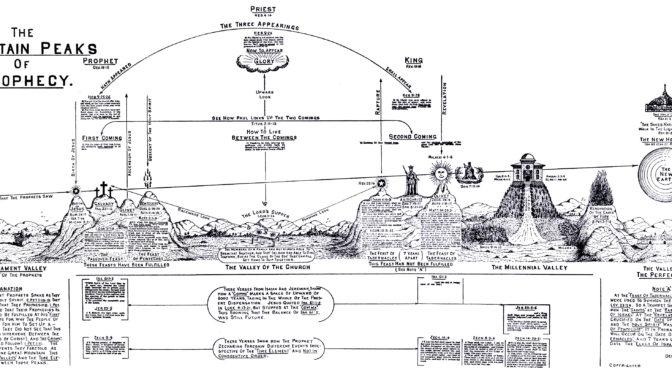 BIBLE Art kaavioita, osa 02, PROFETIAN VUORENHUIPUT